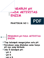 Pengaruh PH Pada Enzim