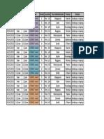 cmas science schedule