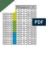 cmas ss schedule