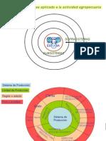 Teoríia de Sistemas Aplicada a SPA[1]
