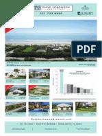 DSRE Brevard Homes for Sale 3.22.2015