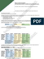adjetivos 1º y 2º declinacion.doc
