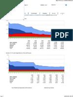 Jci Info Statistics
