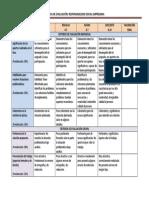 RÚBRICA DE EVALUACIÓN - RSE.pdf