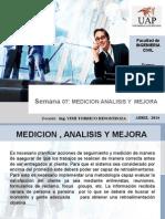 medicion Analisis y Mejora