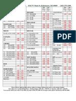 hardwood Price List