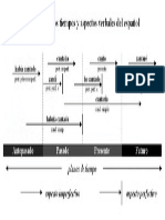 Tiempo-aspecto-ESPAÑOL.pdf