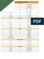 Formulario de Química Aplicada