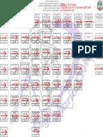 Fot 949fot 415fluxoguam1a PDF PDF