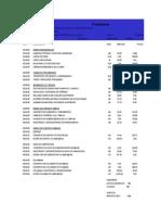 Presupuesto i.e.i. La Estacion Vitor