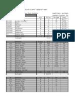 1993 final season stats