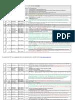Planejamento Aulas 2015_1