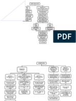 Tiempo de Disolución.pdf