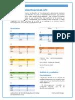 Práctica 13 Pruebas API