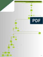 Diagrama de Flujo a Blokes