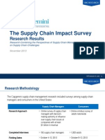 The Supply Chain Impact Survey Research Results