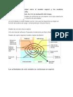 Modelo-de-ciclo-de-vida-en-espiral.docx