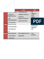 STM Gambaran Umum RPP Sifat Bahan