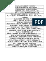 Label Carta Organisasi