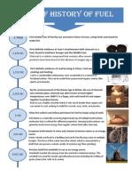 History of Fuel PDF