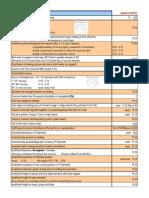 Floor Exercise Deductions Sheet