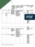Daftar Nama Obat.rtf.doc