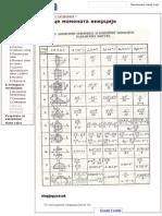 таблице момената инерције - branameh.pdf