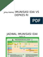 Jadwal Imunisasi Idai vs Depkes Ri