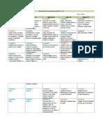 Planificación universal Nivel NT2 (3.)