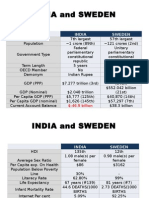 India and Sweden