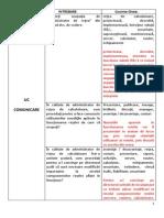 84463844-Intrebari-Si-Cuvinte-Cheie-Admin-Retea-Evaluare.pdf