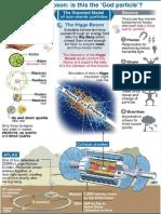 The Higgs Boson Infographic 1 English