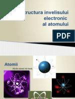 structura_invelisului_electronic.pptx