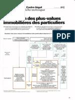 Re Tax France
