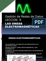Las Ondas Magneticas