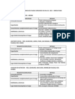 Terminos de Referencia Cas 01 2015