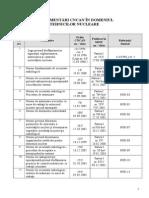 Tabel Reglementari