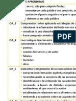 Planificación de Lenguaje y Comunicación clase a clase 2° basico