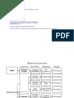 Templ - Excel - BalancedScorecard