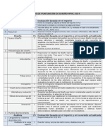 Criterios de Puntuación de Diseño Hpvc 2015