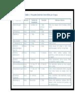 tablas micro enfermedades transmitidas por agua.docx