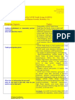 final rep prog design elmts chart + lit rev