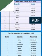Global Top Ten 2007-08