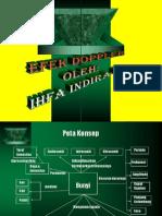 Efek Doppler Ihfa
