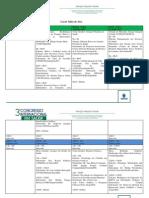 Programaco-3-Congresso-Internacional-em-Sade-1.pdf