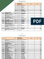 Base_de_datos_Integral_Tesis_y_Practicas_0.pdf