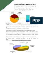 7- Matríz Energética ARGENTINA