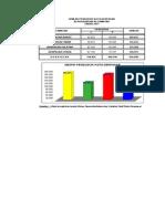 Assets-data-jumlah Pddk Kota Dps 2011
