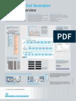 Poster DVB-T2 en Folded