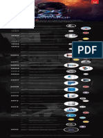 Adobe Ps25 Timeline